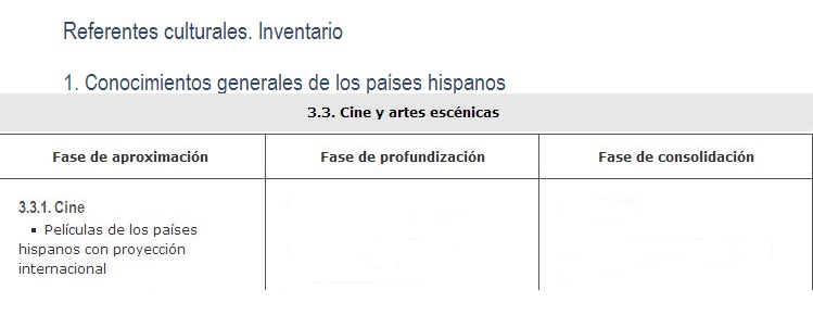 Taller de cine español B1 9