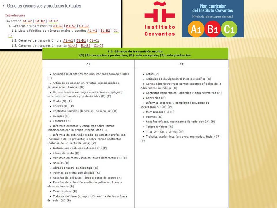 Géneros discursivos y productos textuales.C1-C2 2
