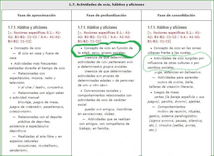 ELE. Nociones específicas. Saberes y comportamientos. A2-B1 2