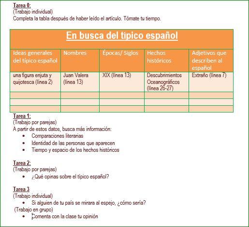 ELE C2. En busca del típico español. Artículo de opinión 4
